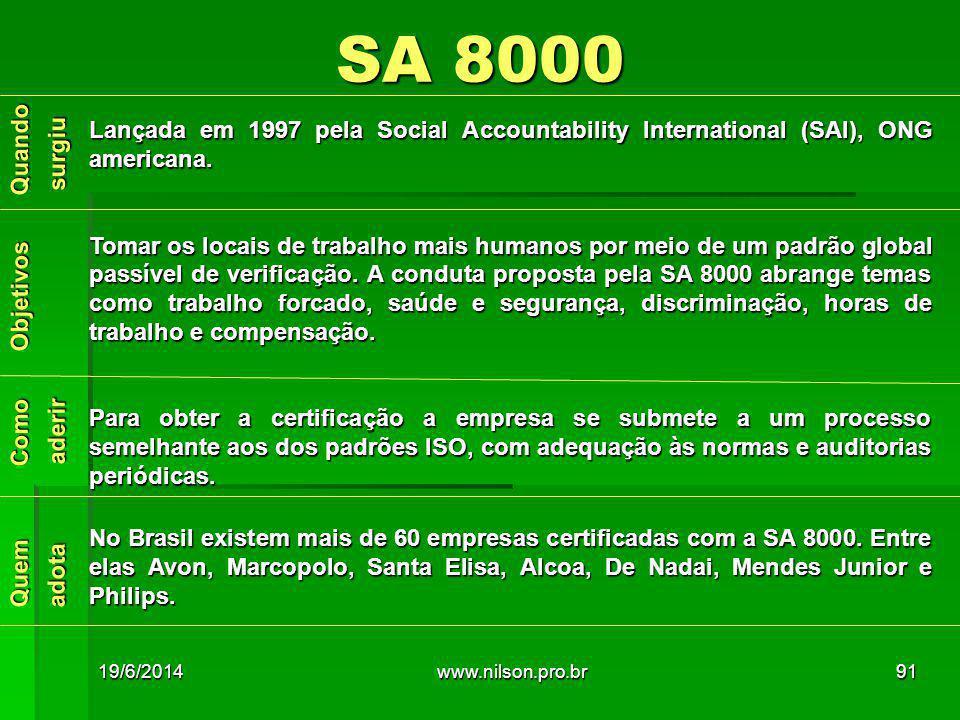 SA 8000 Lançada em 1997 pela Social Accountability International (SAI), ONG americana.