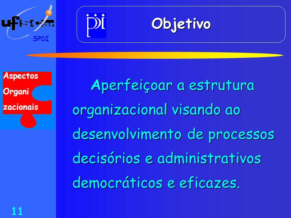 Objetivo SPDI. Aspectos. Organi. zacionais.