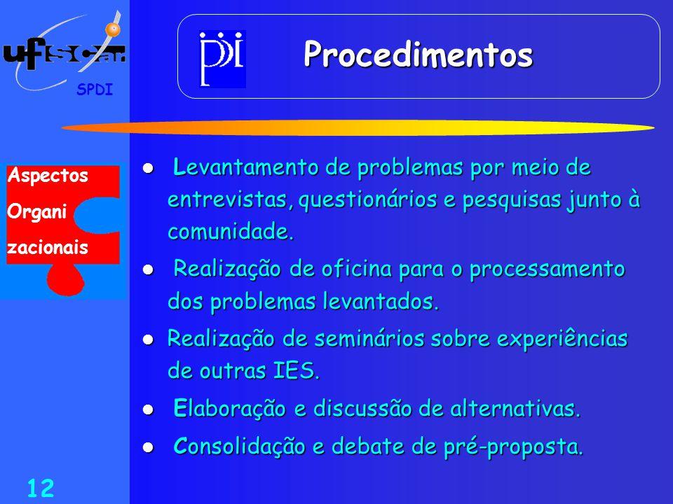 Procedimentos SPDI. Levantamento de problemas por meio de entrevistas, questionários e pesquisas junto à comunidade.