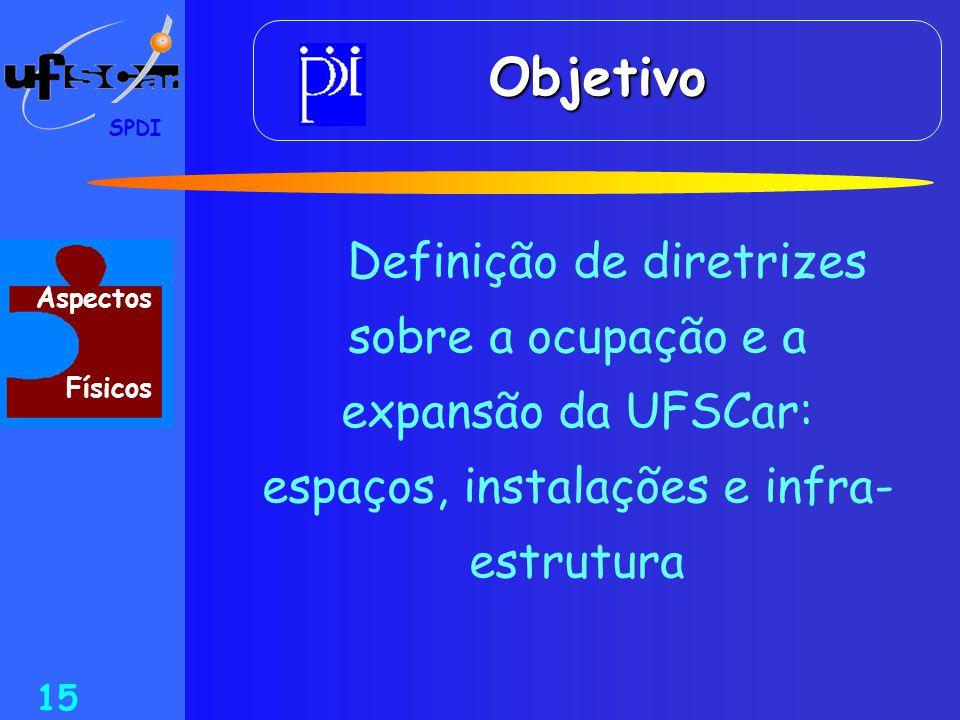 Objetivo SPDI. Definição de diretrizes sobre a ocupação e a expansão da UFSCar: espaços, instalações e infra-estrutura.