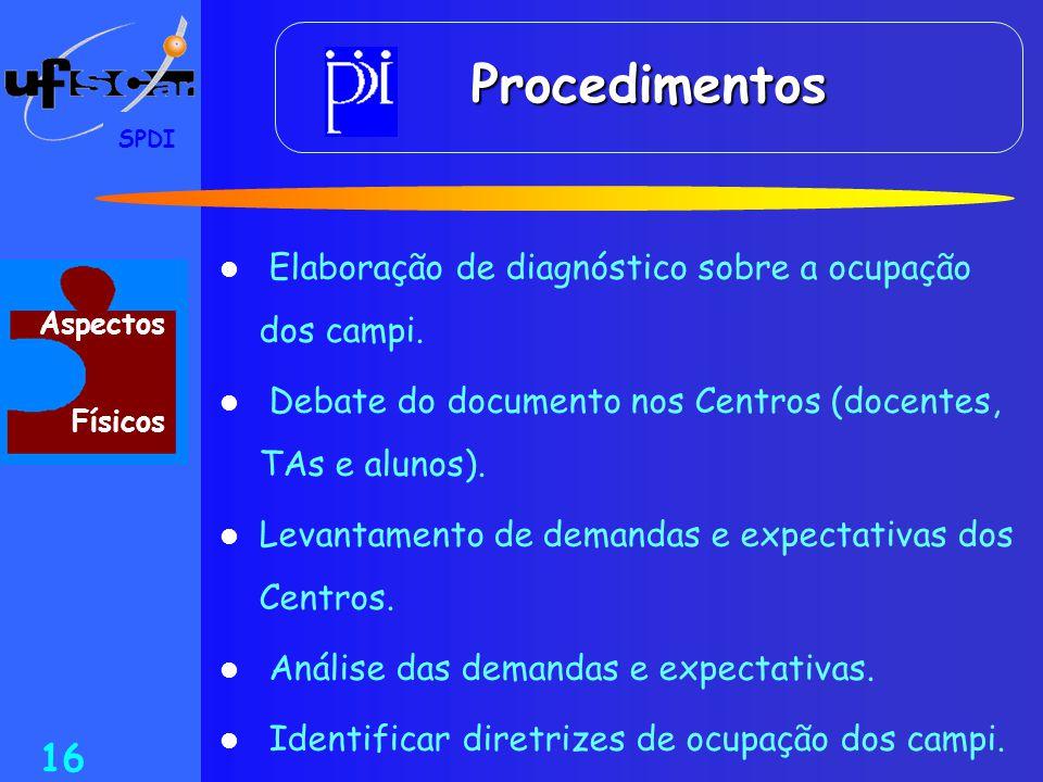 Procedimentos Elaboração de diagnóstico sobre a ocupação dos campi.
