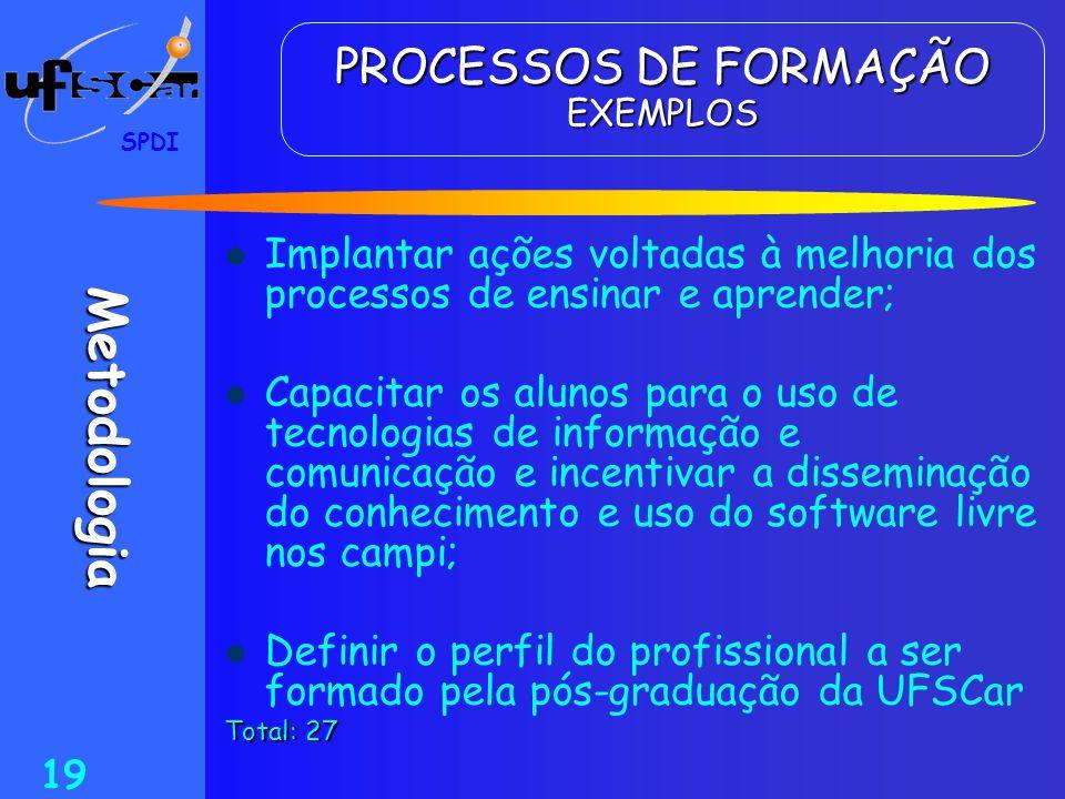 PROCESSOS DE FORMAÇÃO EXEMPLOS