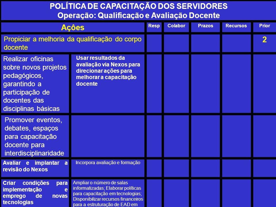 POLÍTICA DE CAPACITAÇÃO DOS SERVIDORES
