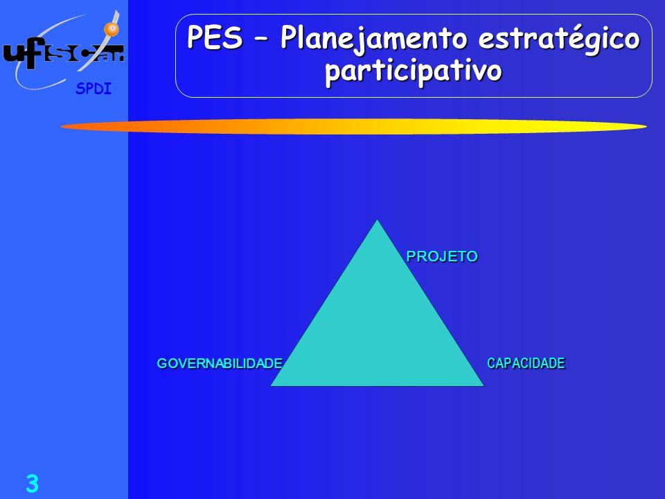 PES – Planejamento estratégico participativo