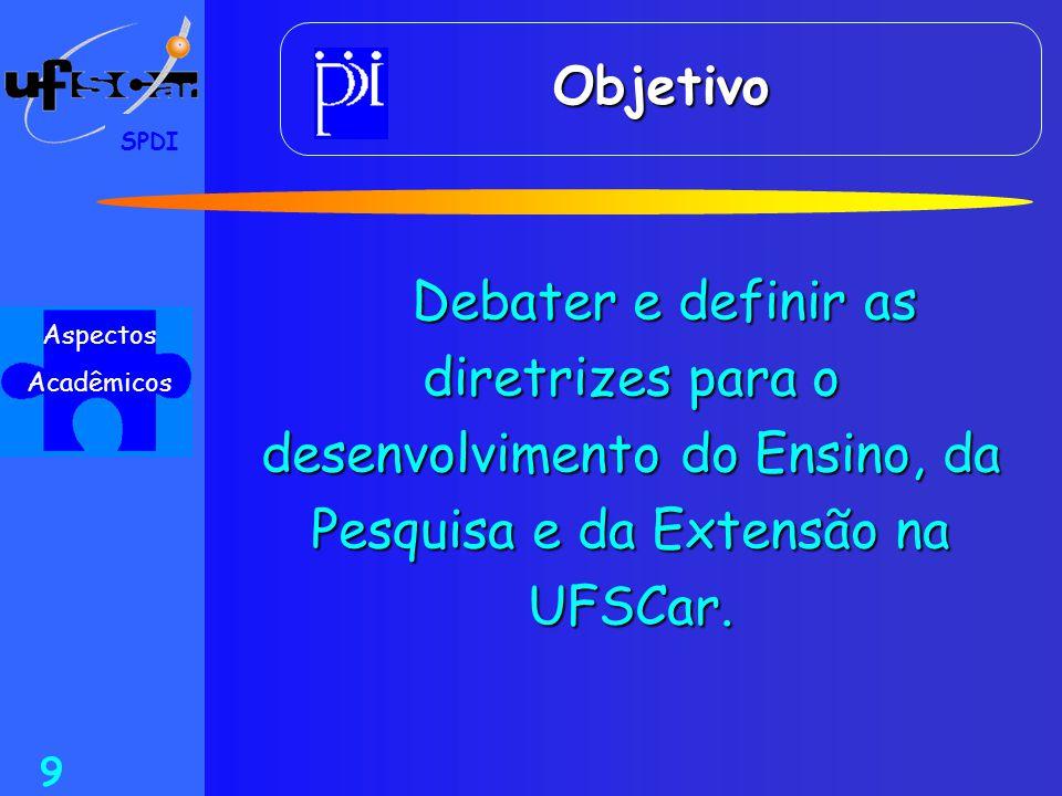 Objetivo SPDI. Debater e definir as diretrizes para o desenvolvimento do Ensino, da Pesquisa e da Extensão na UFSCar.