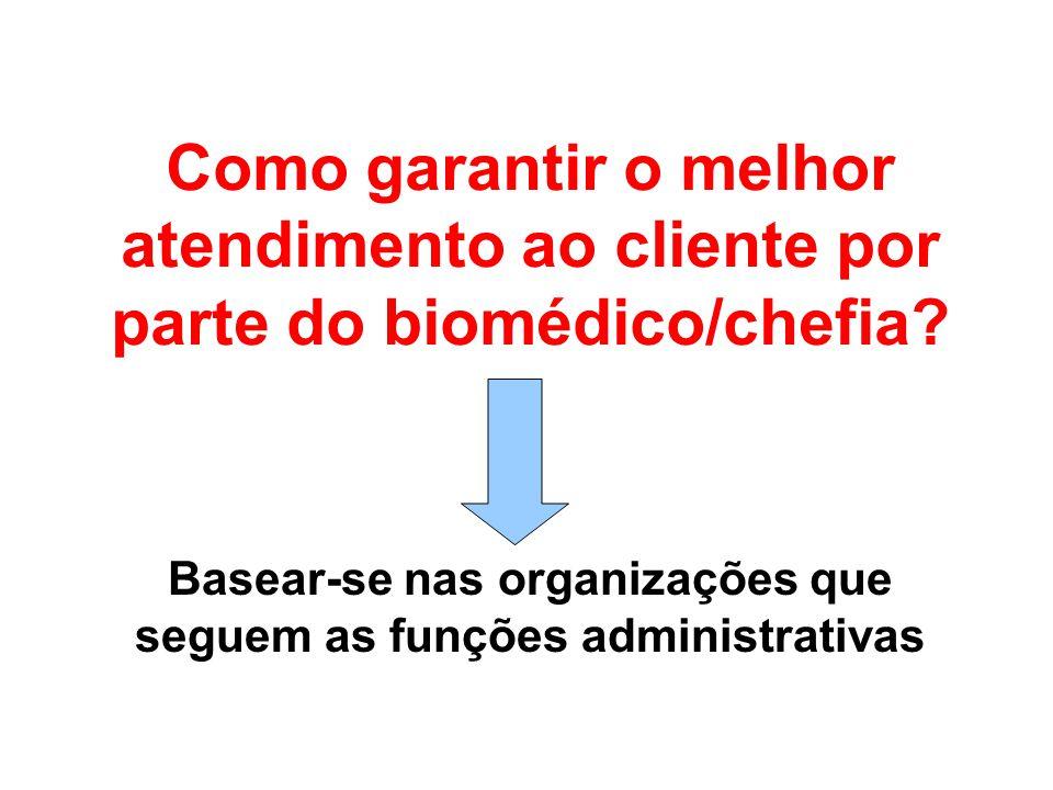 Basear-se nas organizações que seguem as funções administrativas