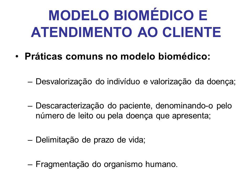 MODELO BIOMÉDICO E ATENDIMENTO AO CLIENTE