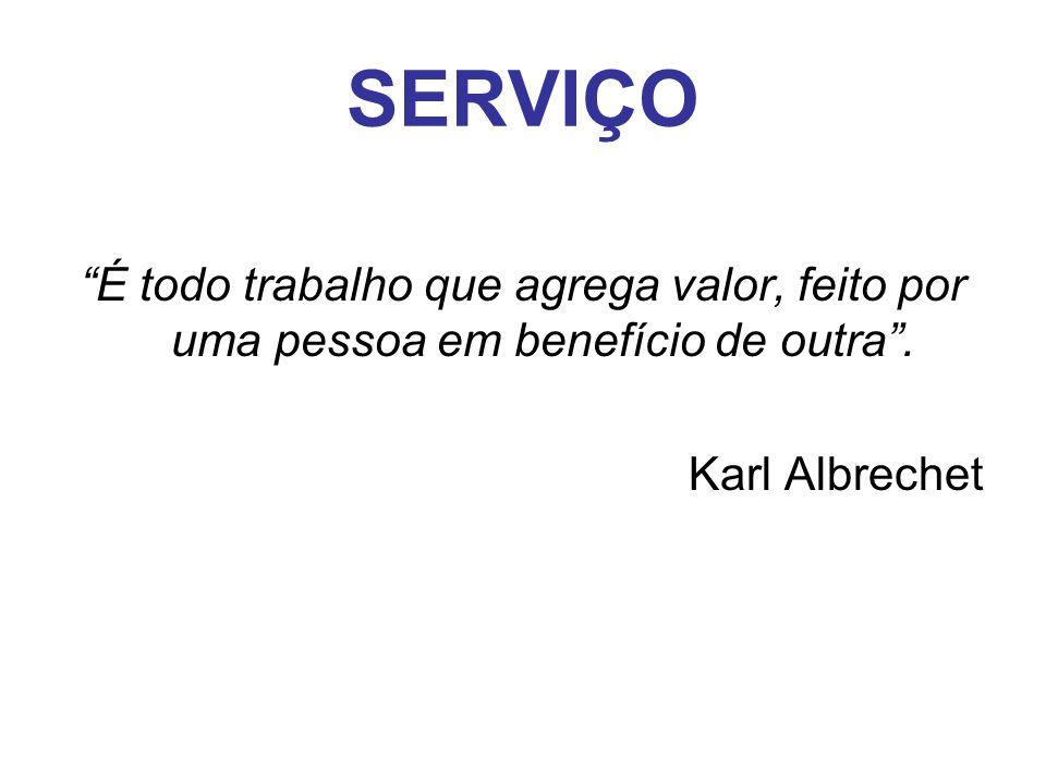 SERVIÇO É todo trabalho que agrega valor, feito por uma pessoa em benefício de outra .