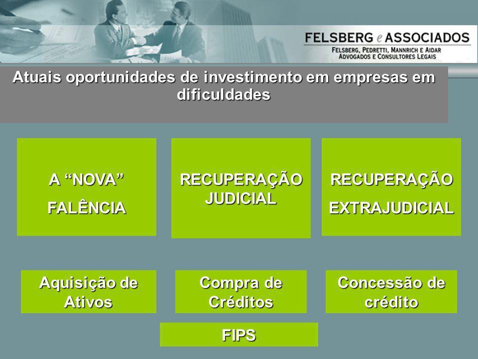 Atuais oportunidades de investimento em empresas em dificuldades
