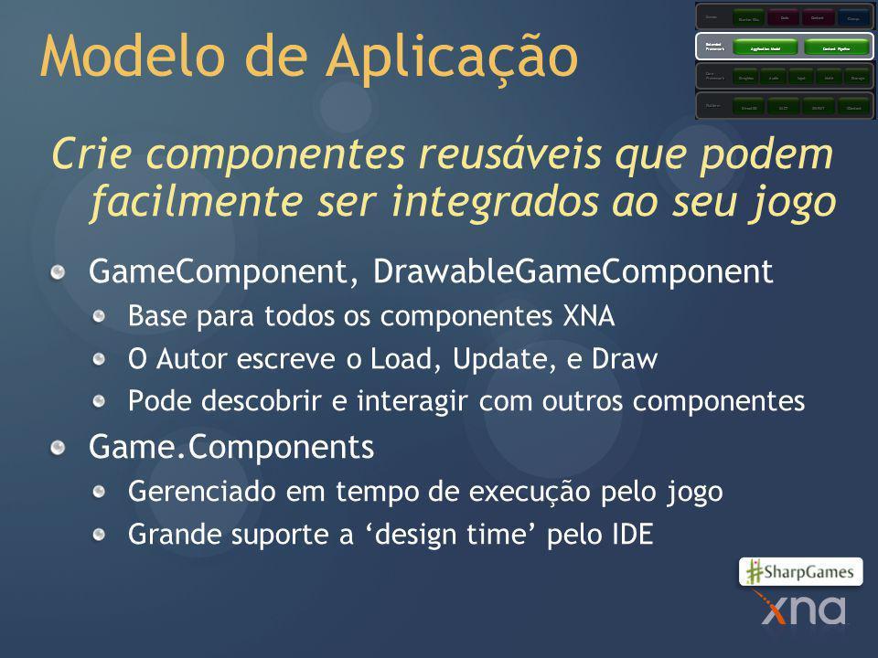 Platform Framework. Core. Extended. Games. XACT. XINPUT. XContent. Direct3D. Graphics. Audio.
