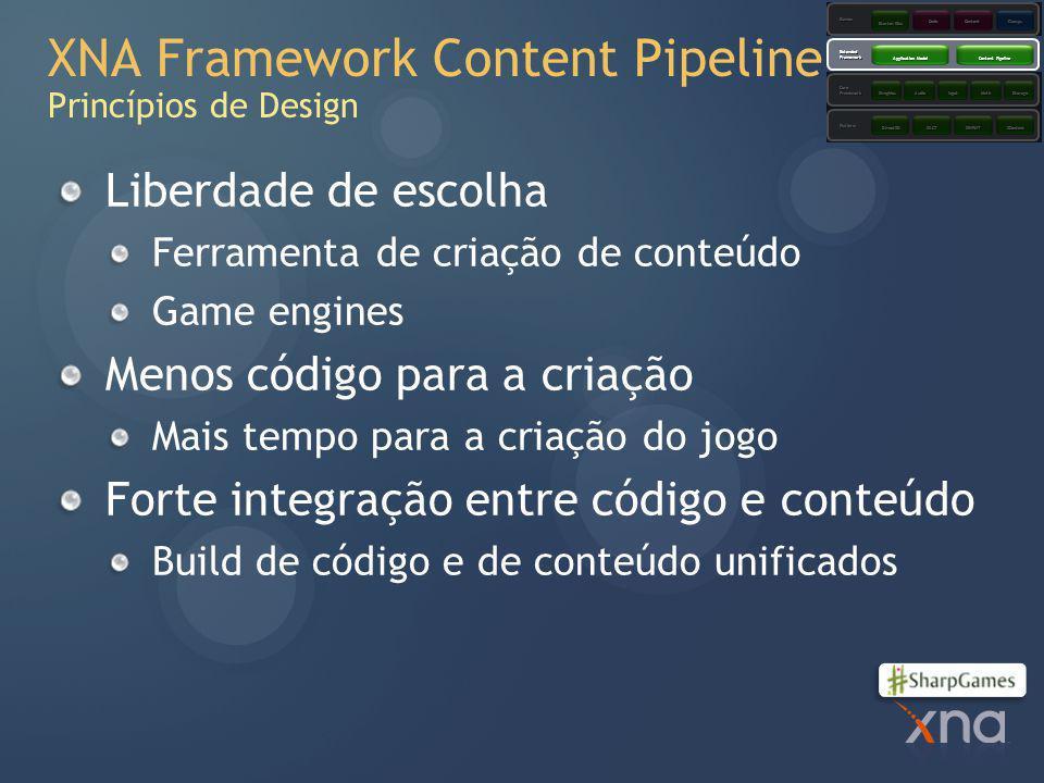 XNA Framework Content Pipeline Princípios de Design