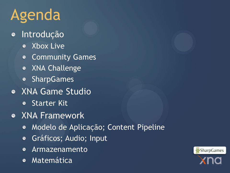 Agenda Introdução XNA Game Studio XNA Framework Xbox Live