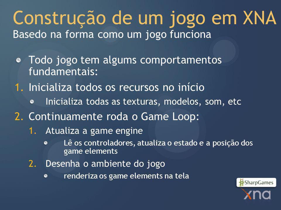 Construção de um jogo em XNA Basedo na forma como um jogo funciona