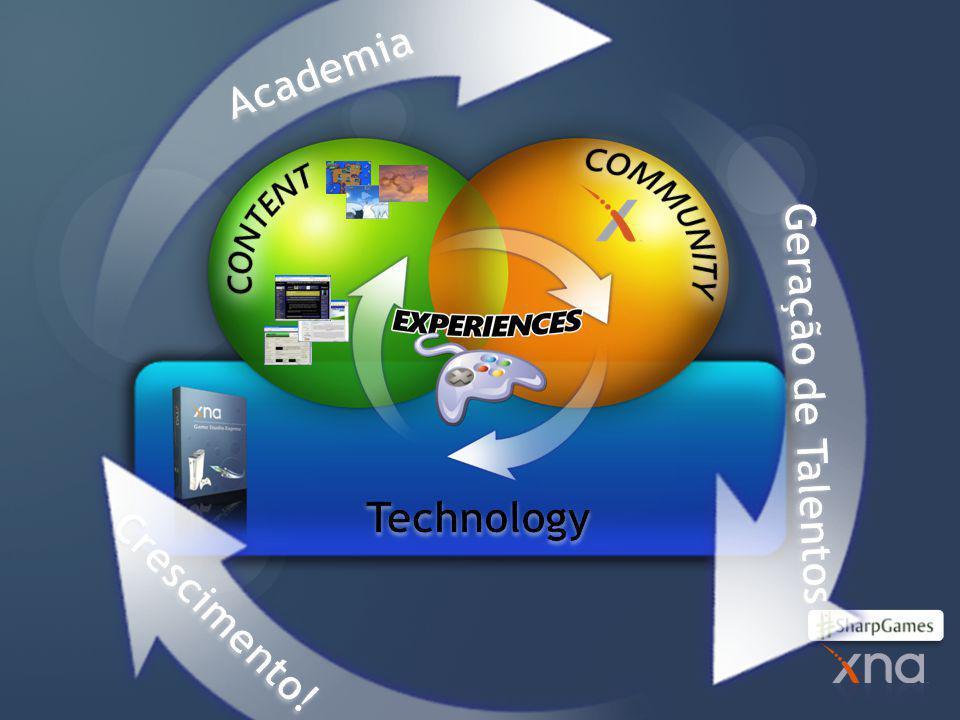 Academia Geração de Talentos Technology Crescimento!