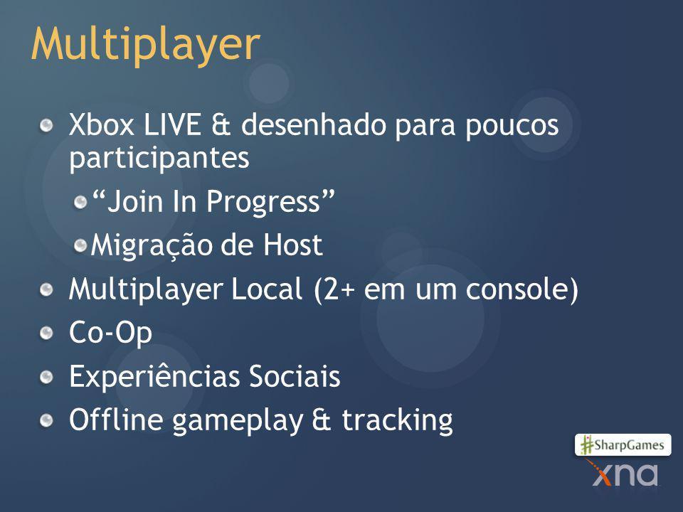 Multiplayer Xbox LIVE & desenhado para poucos participantes