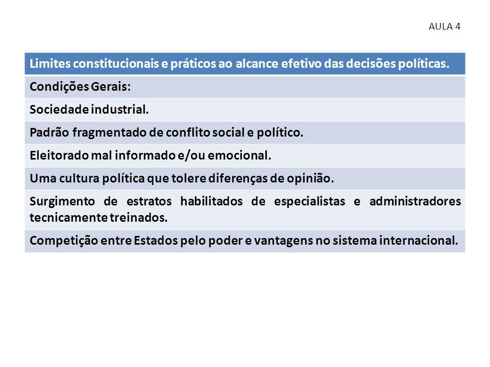 Padrão fragmentado de conflito social e político.