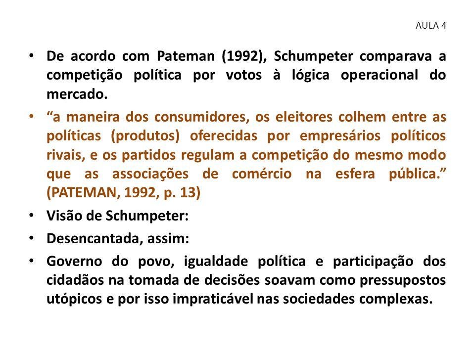 AULA 4 De acordo com Pateman (1992), Schumpeter comparava a competição política por votos à lógica operacional do mercado.
