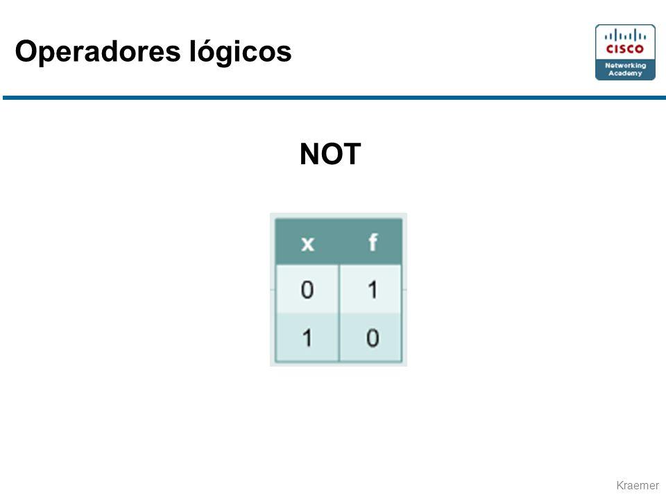Operadores lógicos NOT