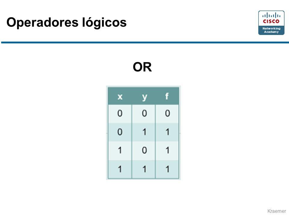 Operadores lógicos OR