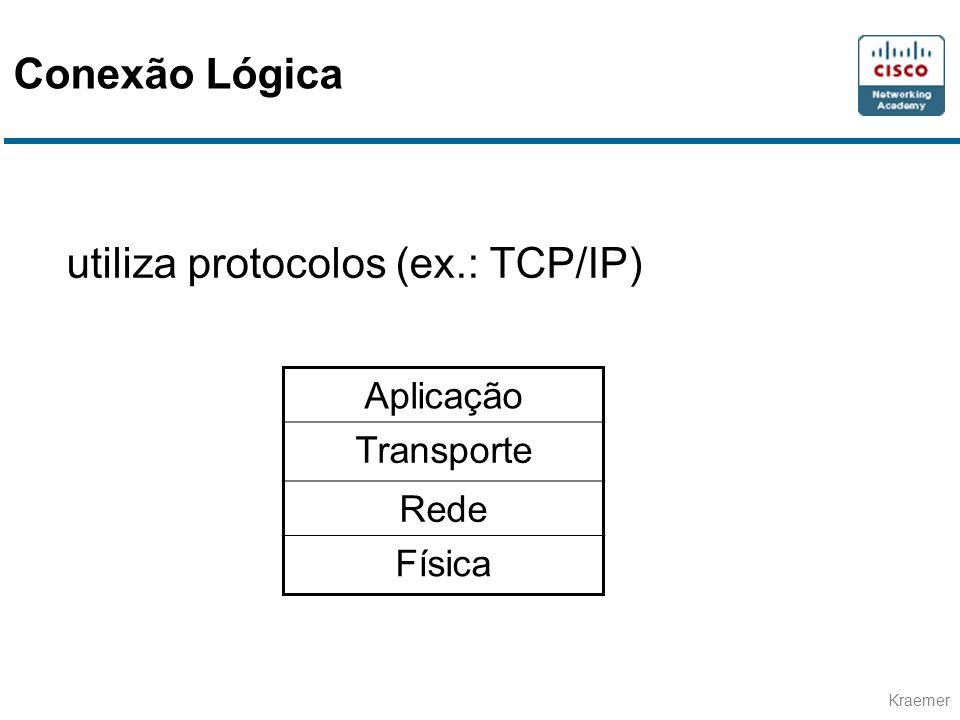 utiliza protocolos (ex.: TCP/IP)
