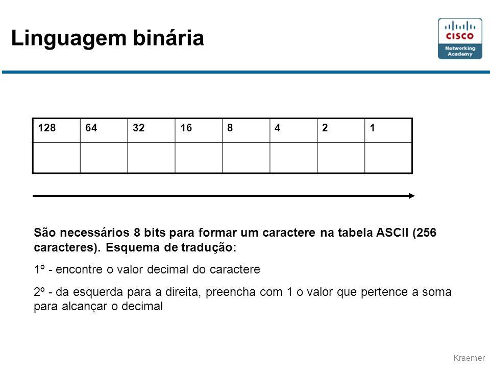 Linguagem binária 128. 64. 32. 16. 8. 4. 2. 1.