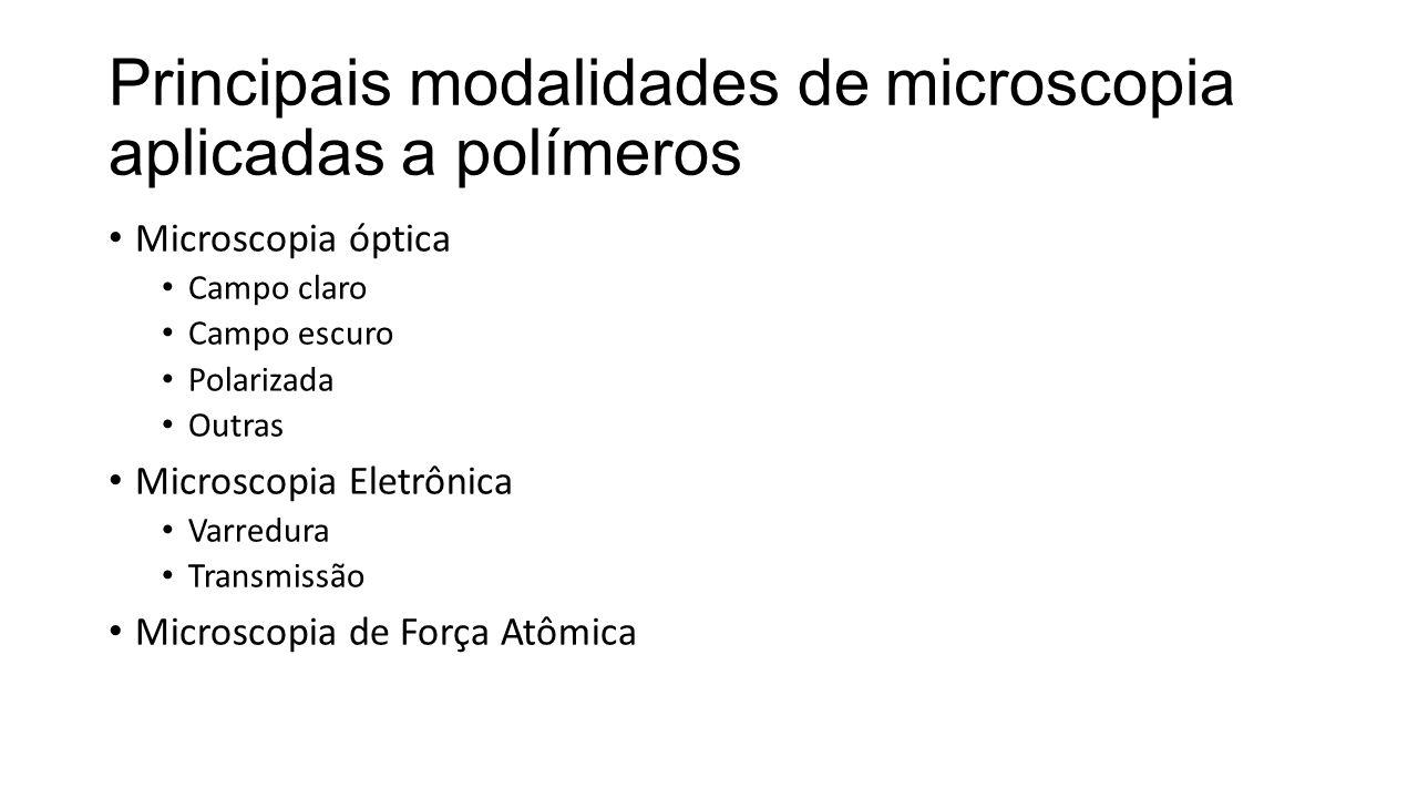 Principais modalidades de microscopia aplicadas a polímeros