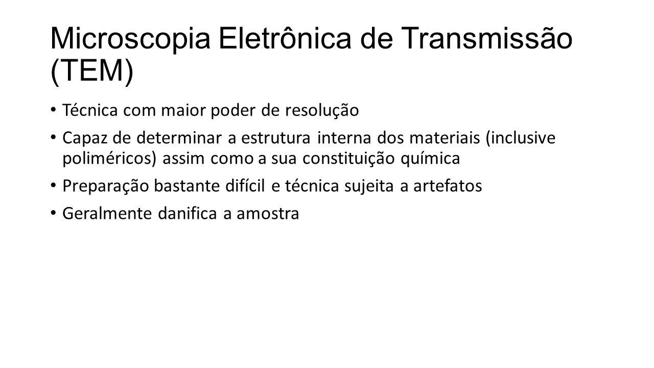 Microscopia Eletrônica de Transmissão (TEM)