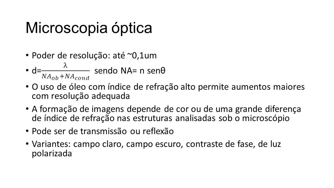 Microscopia óptica Poder de resolução: até ~0,1um
