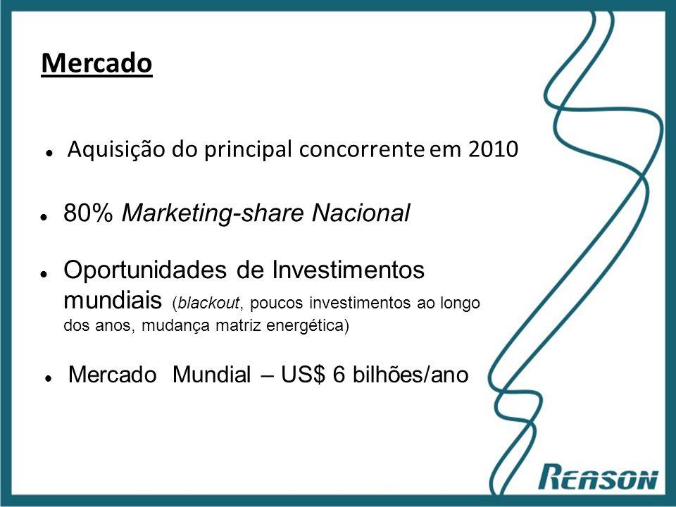Mercado Aquisição do principal concorrente em 2010