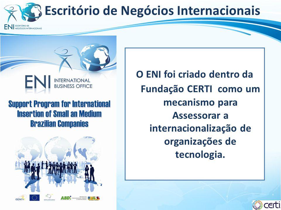 Escritório de Negócios Internacionais