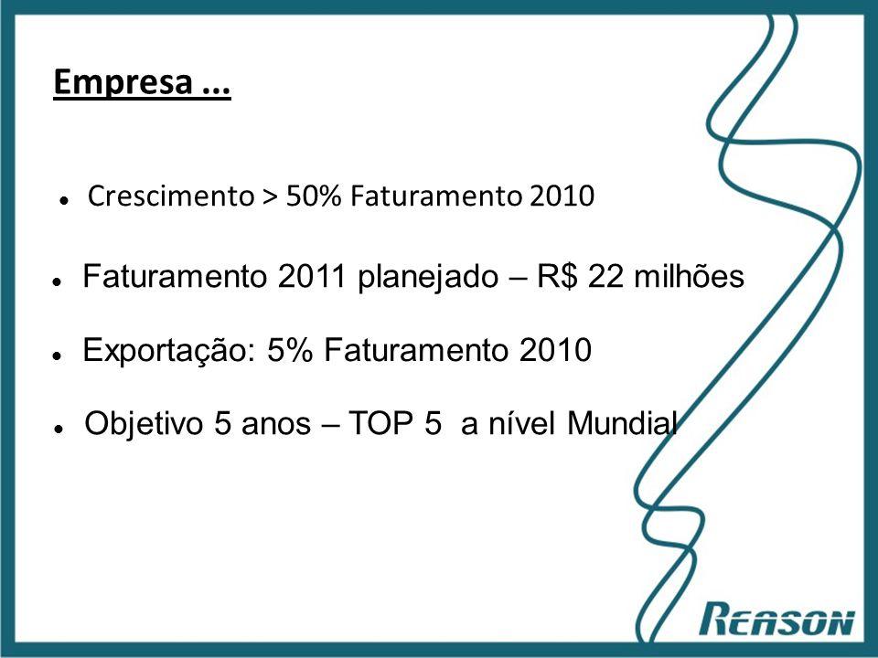 Empresa ... Crescimento > 50% Faturamento 2010