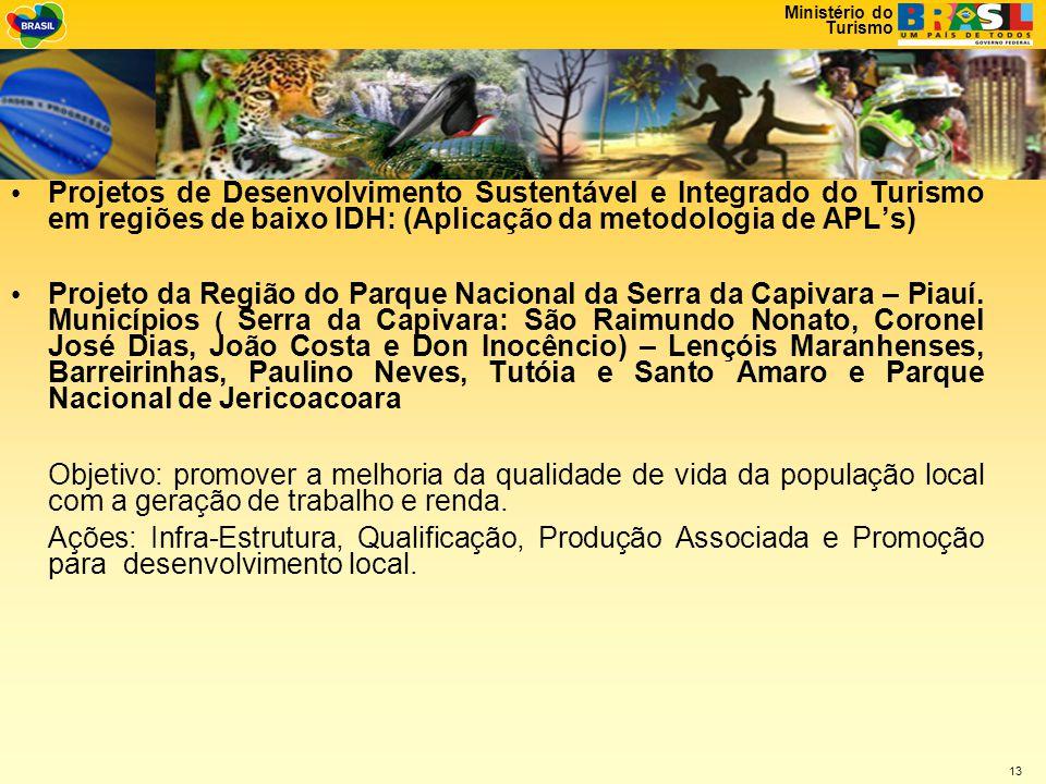 Projetos de Desenvolvimento Sustentável e Integrado do Turismo em regiões de baixo IDH: (Aplicação da metodologia de APL's)