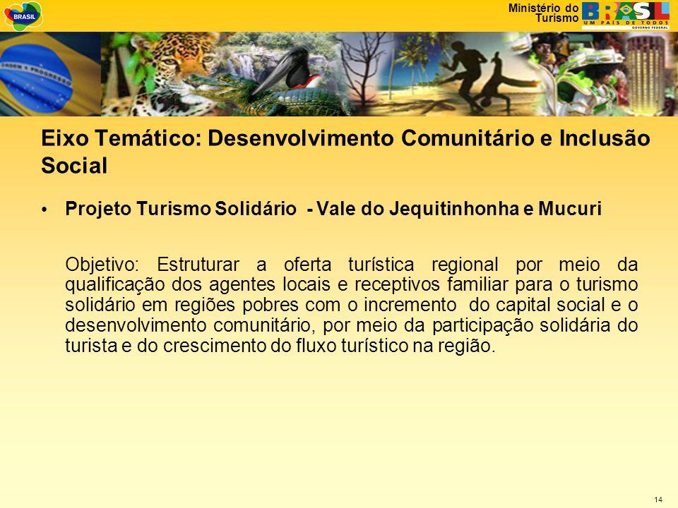 Eixo Temático: Desenvolvimento Comunitário e Inclusão Social