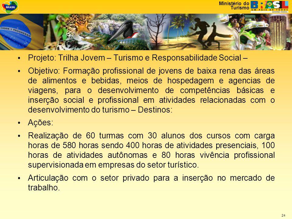 Projeto: Trilha Jovem – Turismo e Responsabilidade Social –