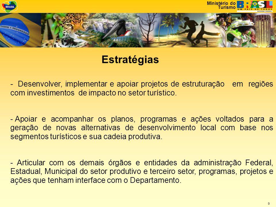 Estratégias Desenvolver, implementar e apoiar projetos de estruturação em regiões com investimentos de impacto no setor turístico.