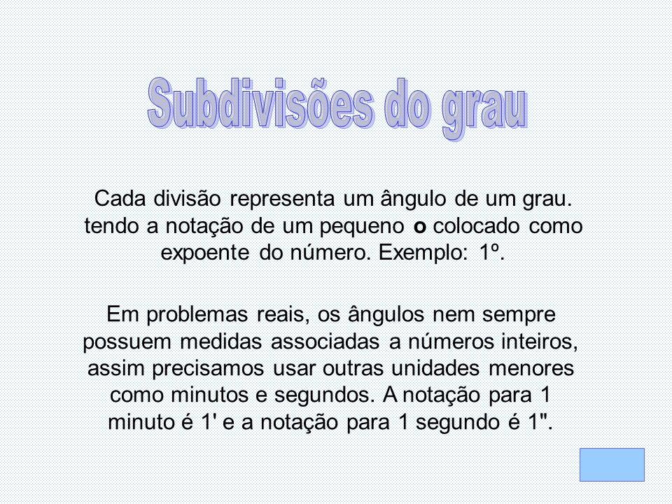 Subdivisões do grau Cada divisão representa um ângulo de um grau. tendo a notação de um pequeno o colocado como expoente do número. Exemplo: 1º.