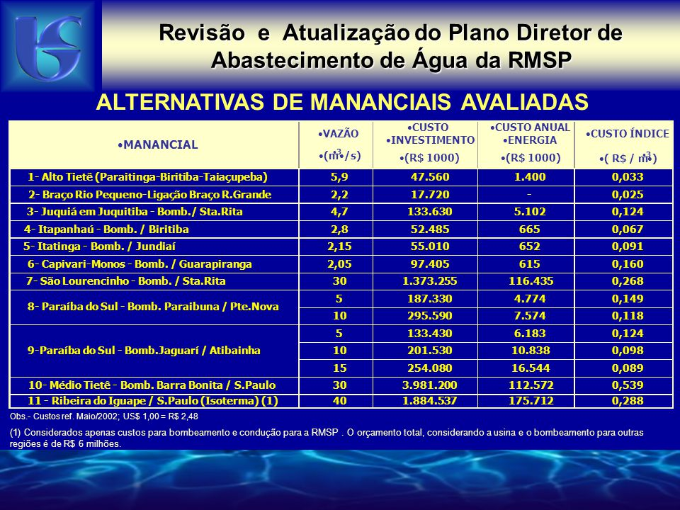 ALTERNATIVAS DE MANANCIAIS AVALIADAS