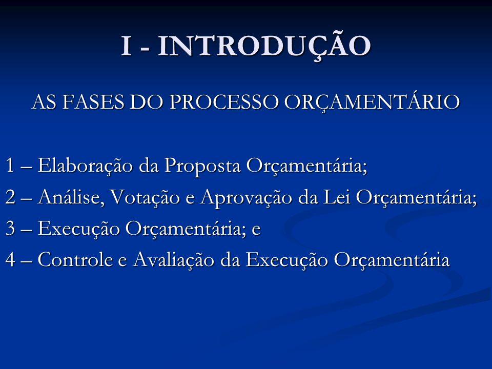 AS FASES DO PROCESSO ORÇAMENTÁRIO