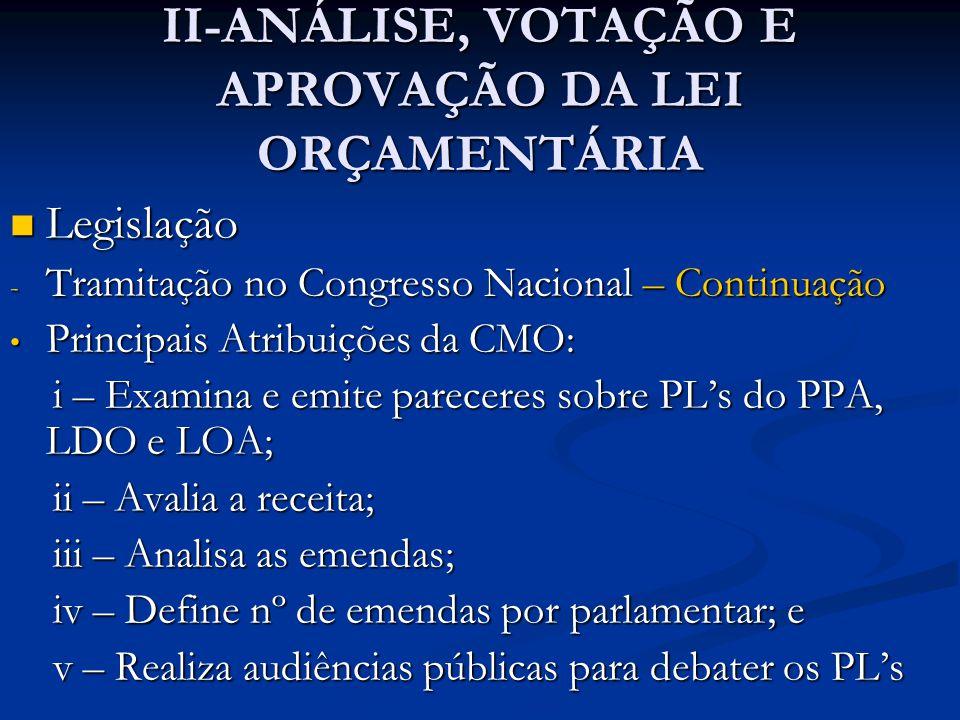 II-ANÁLISE, VOTAÇÃO E APROVAÇÃO DA LEI ORÇAMENTÁRIA