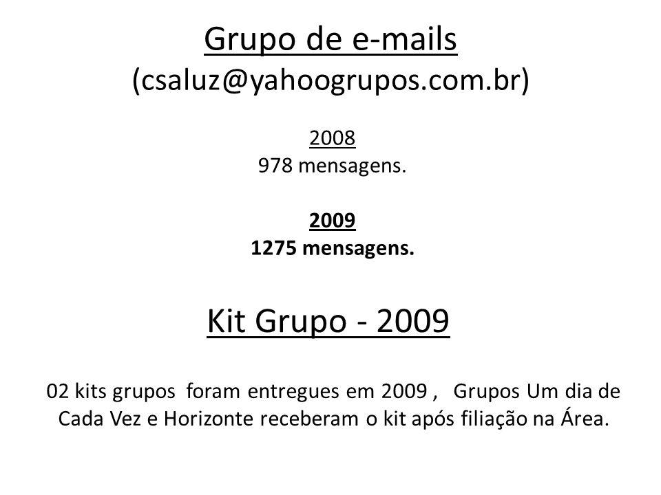 Grupo de e-mails (csaluz@yahoogrupos.com.br)