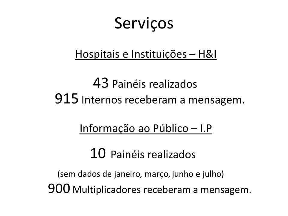 10 Painéis realizados Serviços Hospitais e Instituições – H&I