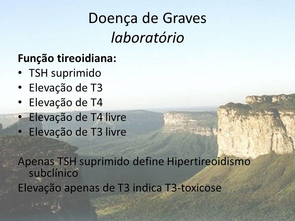 Doença de Graves laboratório