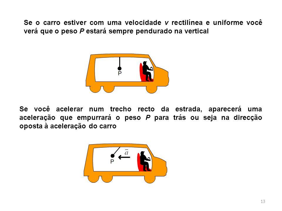 Se o carro estiver com uma velocidade v rectilínea e uniforme você verá que o peso P estará sempre pendurado na vertical