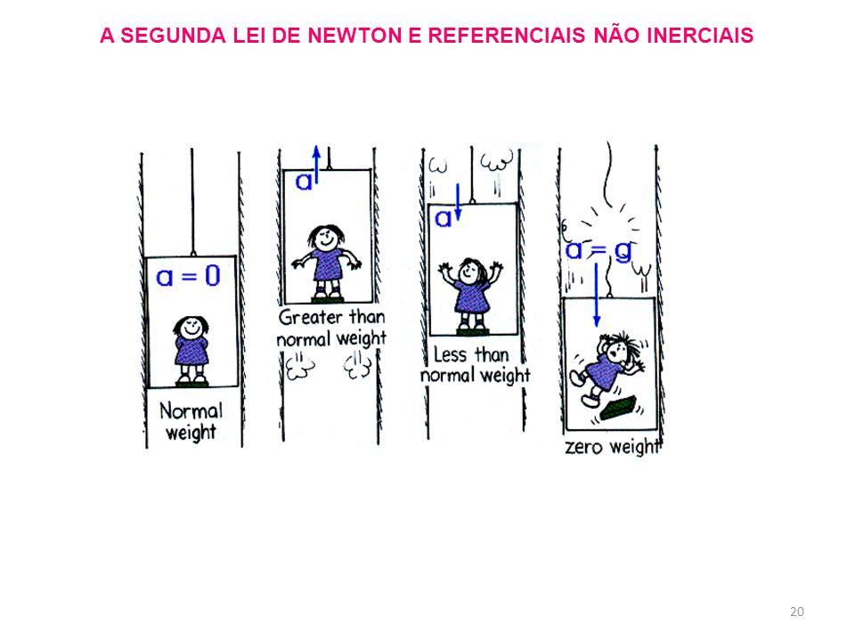 A SEGUNDA LEI DE NEWTON E REFERENCIAIS NÃO INERCIAIS