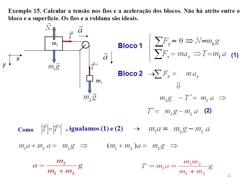 Bloco 1 Bloco 2  , igualamos (1) e (2) 
