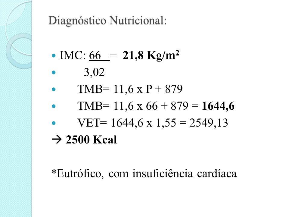 Diagnóstico Nutricional: