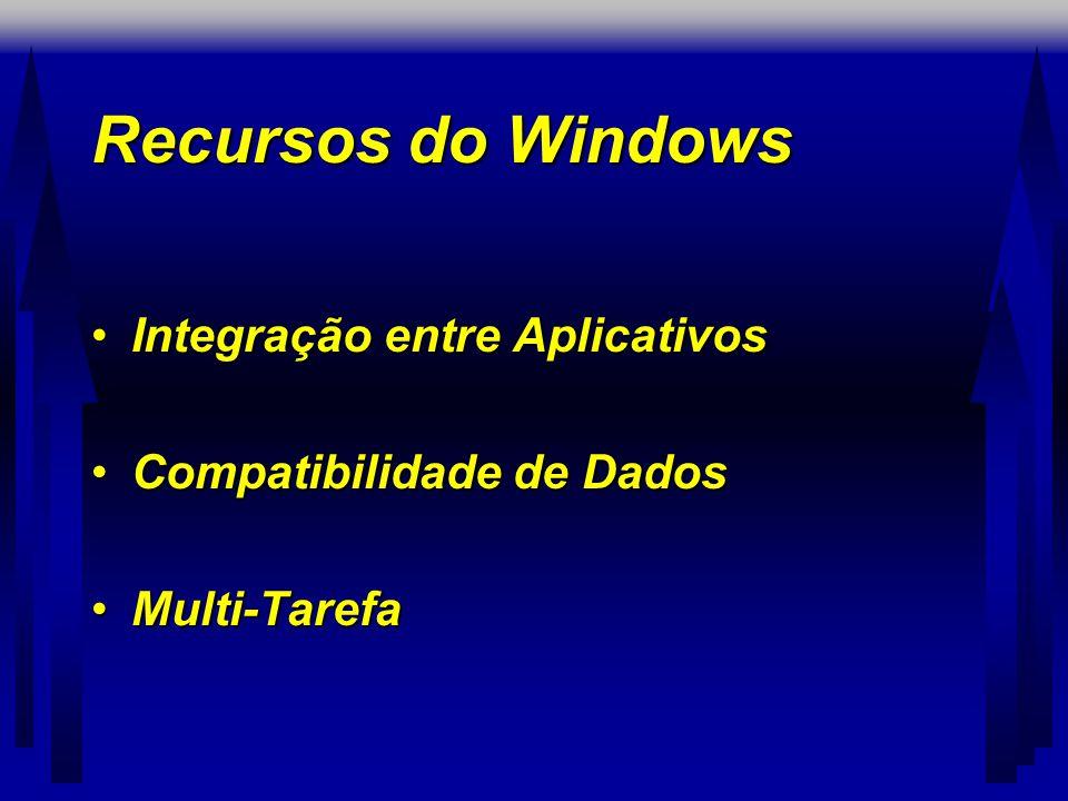 Recursos do Windows Integração entre Aplicativos