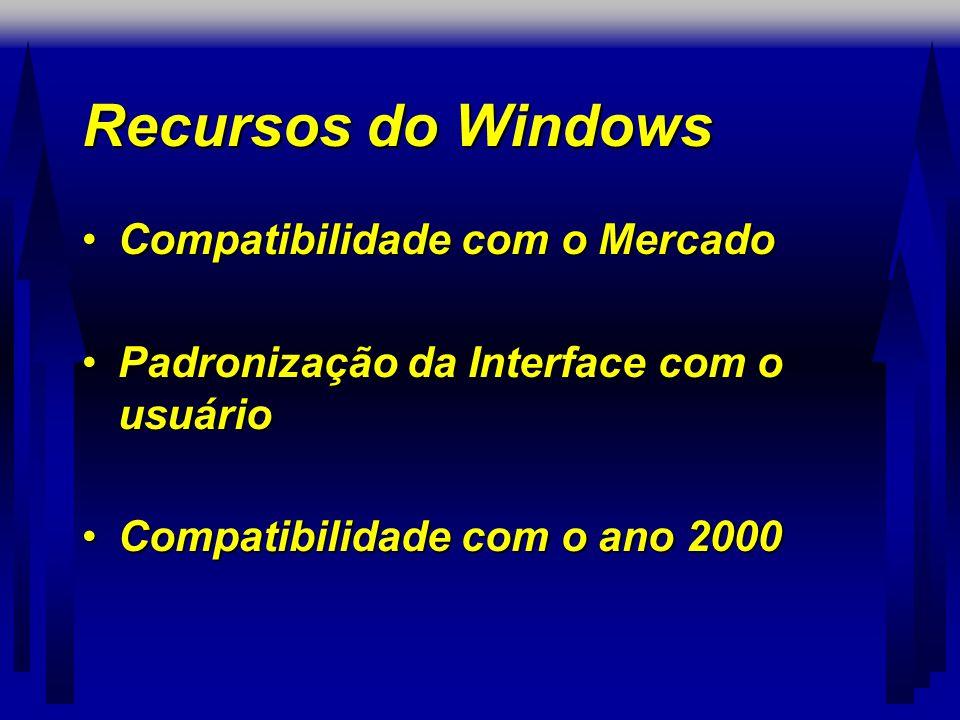 Recursos do Windows Compatibilidade com o Mercado