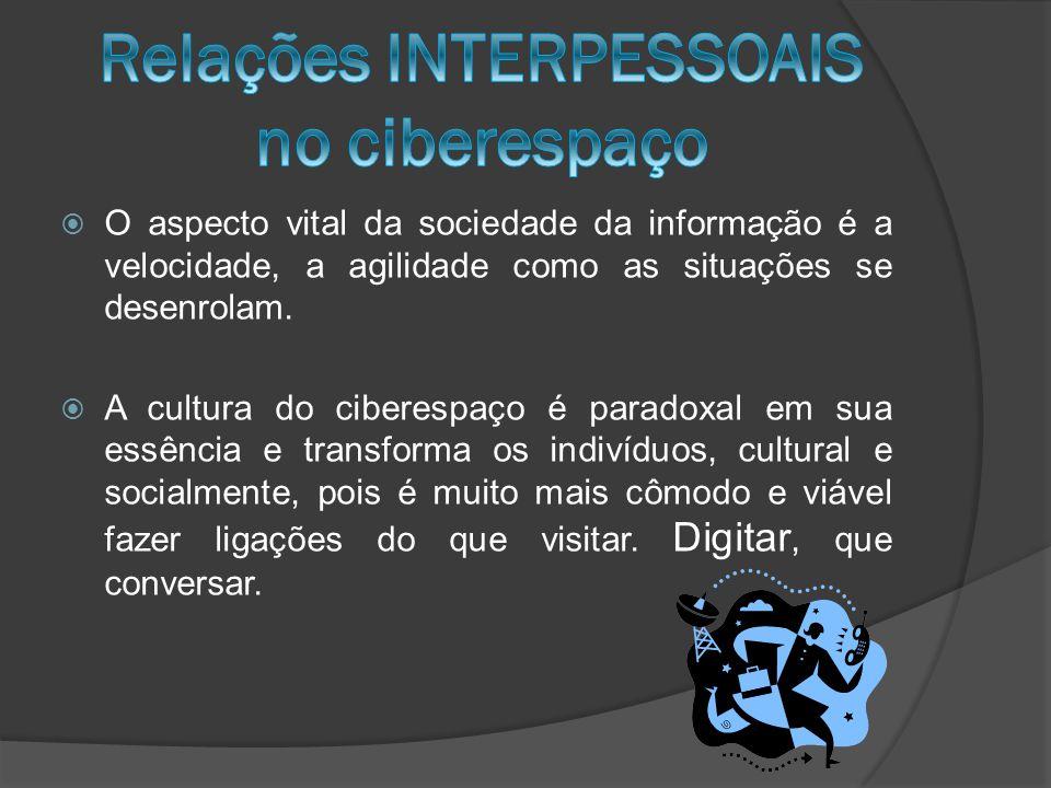 Relações INTERPESSOAIS no ciberespaço