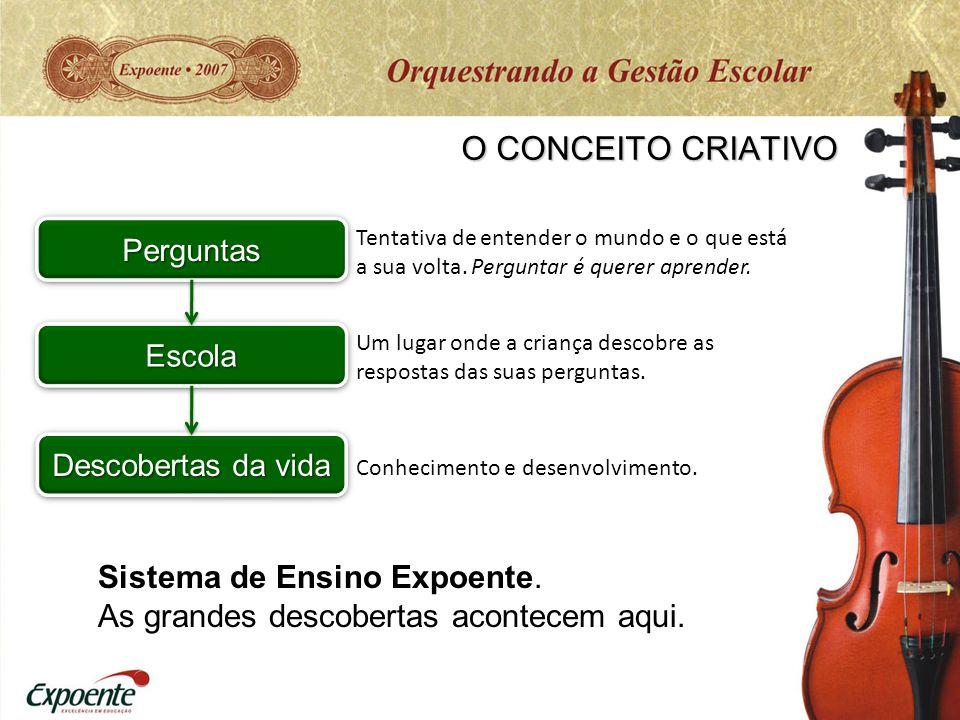 O CONCEITO CRIATIVO Sistema de Ensino Expoente.